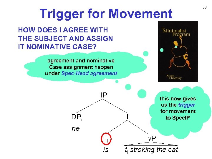 Trigger for Movement HOW DOES I AGREE WITH THE SUBJECT AND ASSIGN IT NOMINATIVE
