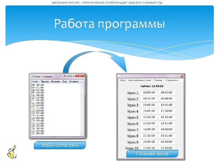 ШКОЛЬНАЯ НАУЧНО – ПРАКТИЧЕСКАЯ КОНФЕРЕНЦИЯ / 2009 -2010 УЧЕБНЫЙ ГОД Работа программы Файл «time.