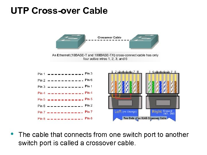 UTP Cross-over Cable • The cable that connects from one switch port to another