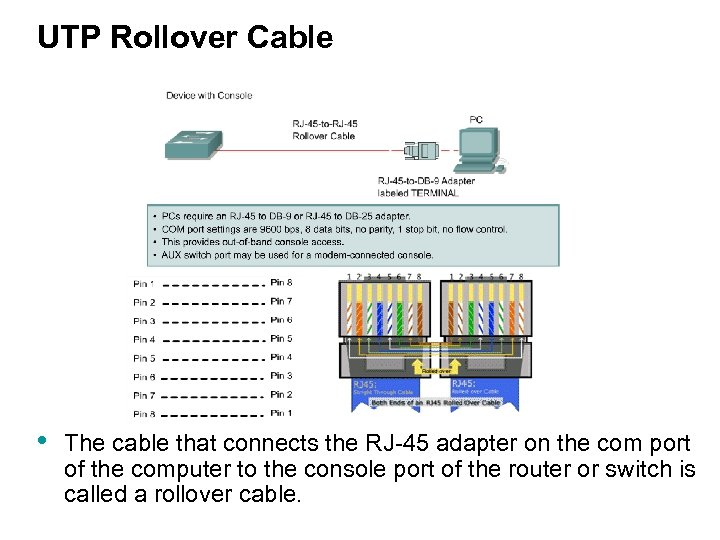 UTP Rollover Cable • The cable that connects the RJ-45 adapter on the com