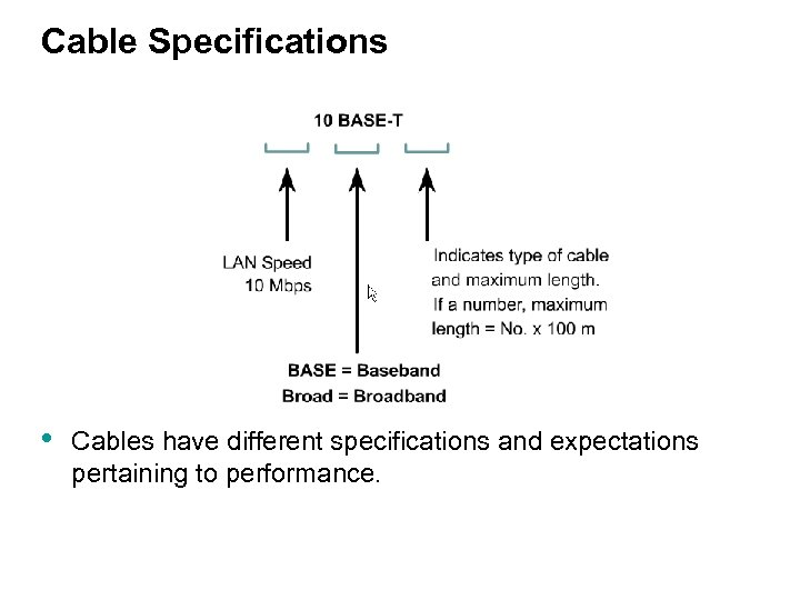 Cable Specifications • Cables have different specifications and expectations pertaining to performance.