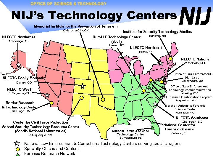 OFFICE OF SCIENCE & TECHNOLOGY NIJ's Technology Centers Memorial Institute for the Prevention of