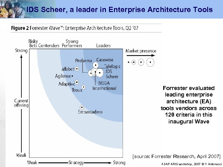 IDS Scheer, a leader in Enterprise Architecture Tools Forrester evaluated leading enterprise architecture (EA)