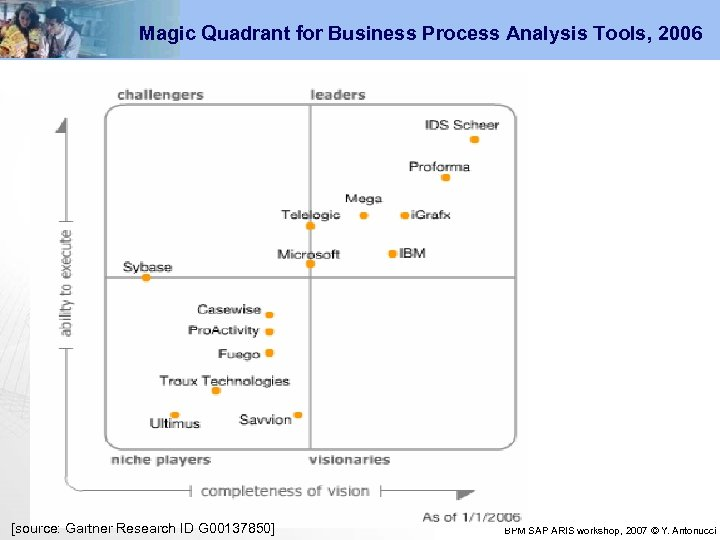 Magic Quadrant for Business Process Analysis Tools, 2006 [source: Gartner Research ID G 00137850]