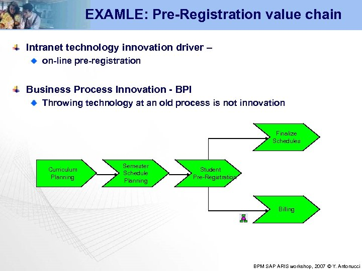EXAMLE: Pre-Registration value chain Intranet technology innovation driver – on-line pre-registration Business Process Innovation