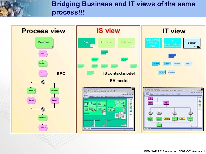 Bridging Business and IT views of the same process!!! BPM SAP ARIS workshop, 2007