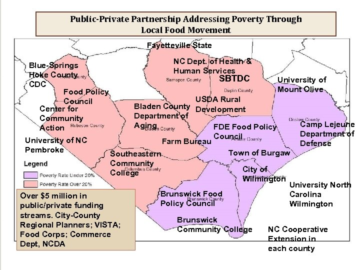 Public-Private Partnership Addressing Poverty Through Local Food Movement Fayetteville State Blue-Springs Hoke County CDC