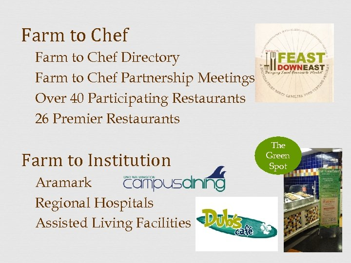 Farm to Chef Directory Farm to Chef Partnership Meetings Over 40 Participating Restaurants 26