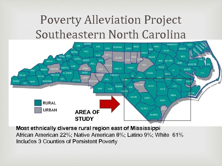 Poverty Alleviation Project Southeastern North Carolina AREA OF STUDY Most ethnically diverse rural region
