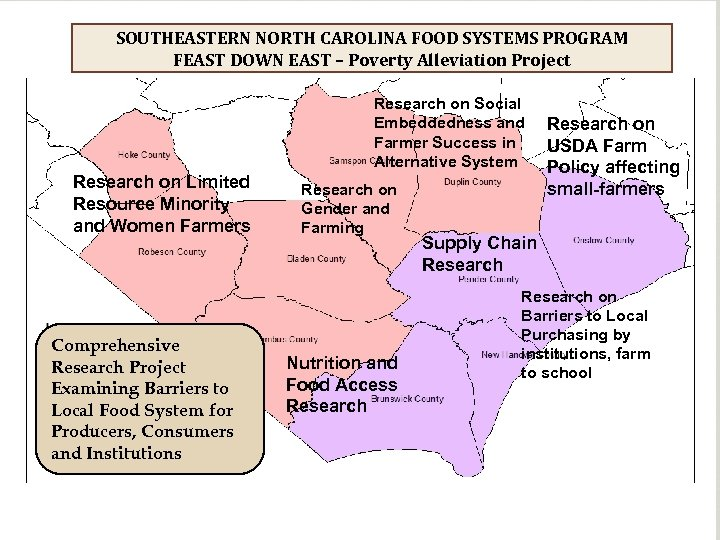 SOUTHEASTERN NORTH CAROLINA FOOD SYSTEMS PROGRAM FEAST DOWN EAST – Poverty Alleviation Project Research