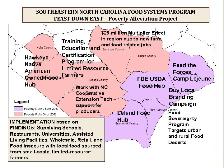 SOUTHEASTERN NORTH CAROLINA FOOD SYSTEMS PROGRAM FEAST DOWN EAST – Poverty Alleviation Project $26