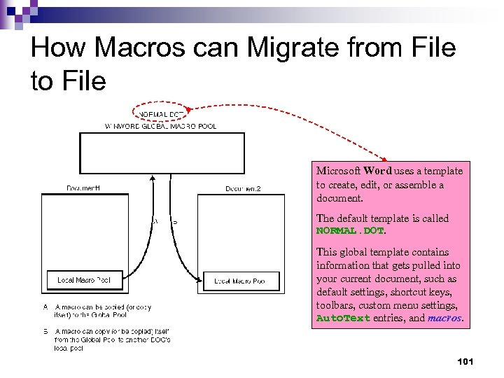 How Macros can Migrate from File to File Microsoft Word uses a template to