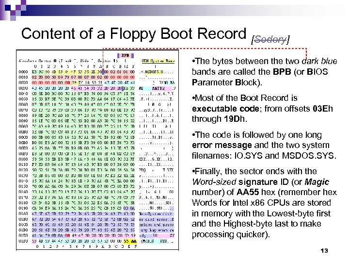 Content of a Floppy Boot Record [Sedory] • The bytes between the two dark