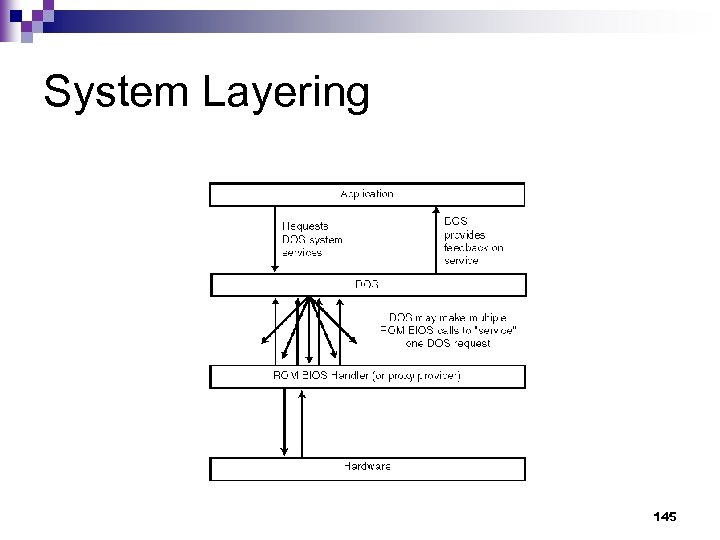System Layering 145