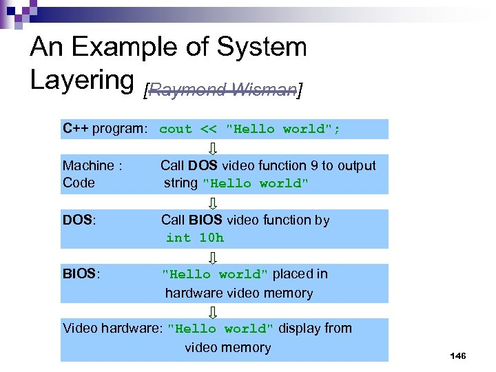 An Example of System Layering [Raymond Wisman] C++ program: cout <<
