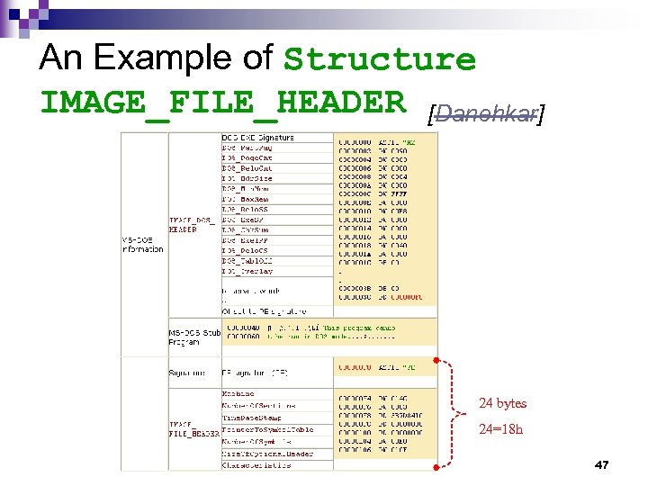 An Example of Structure IMAGE_FILE_HEADER [Danehkar] 24 bytes 24=18 h 47