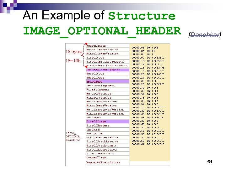 An Example of Structure IMAGE_OPTIONAL_HEADER [Danehkar] 16 bytes 16=10 h 51