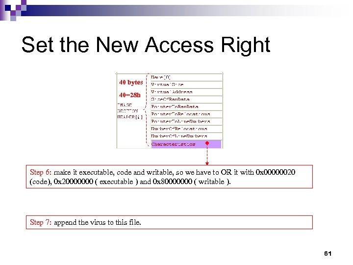 Set the New Access Right 40 bytes 40=28 h Step 6: make it executable,