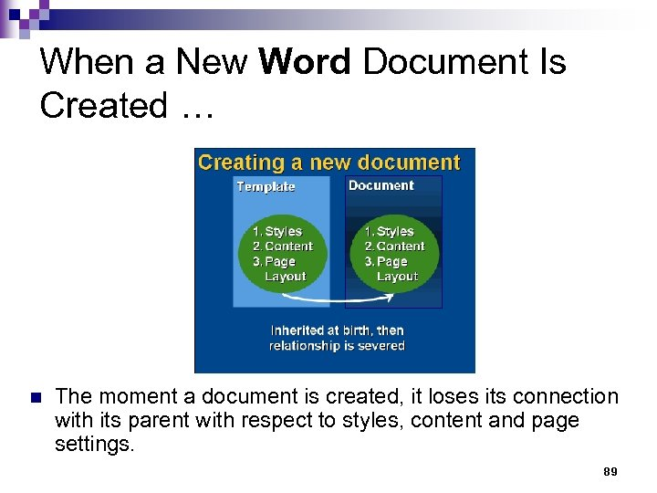 When a New Word Document Is Created … n The moment a document is
