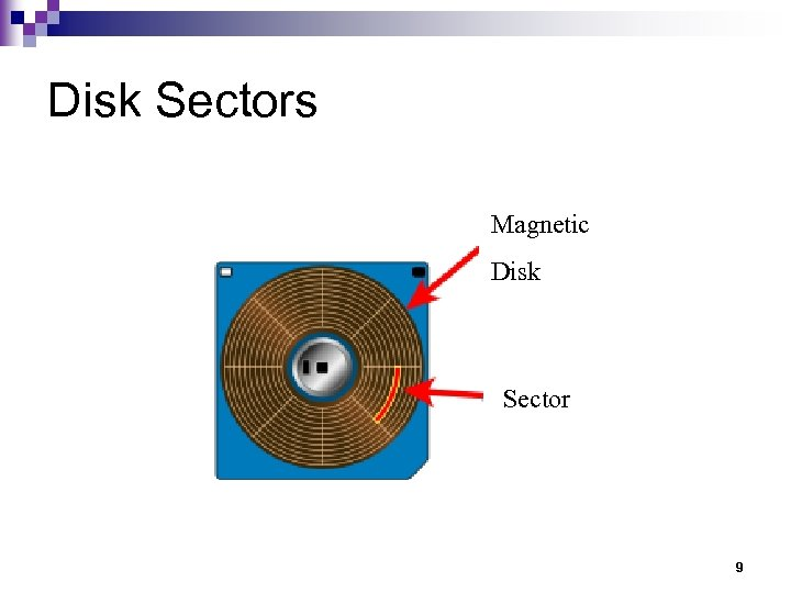 Disk Sectors Magnetic Disk Sector 9