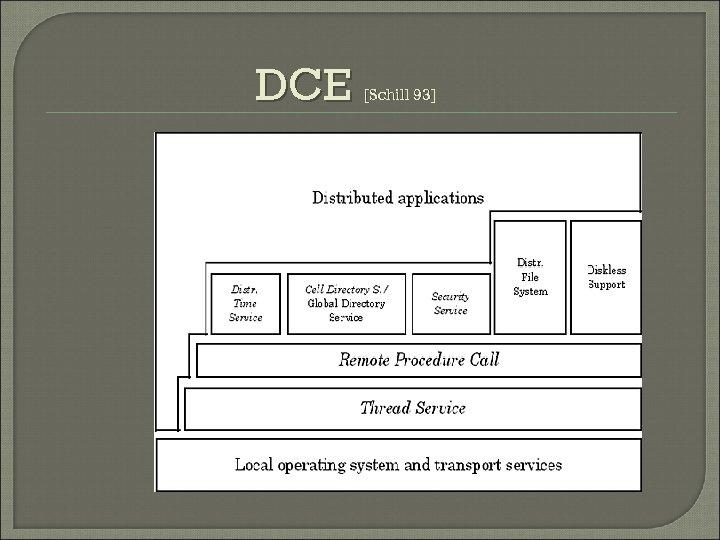 DCE [Schill 93]