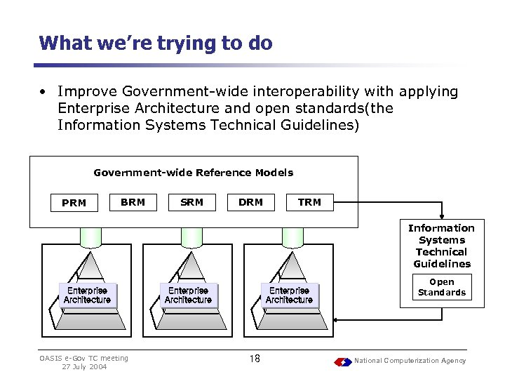 What we're trying to do • Improve Government-wide interoperability with applying Enterprise Architecture and