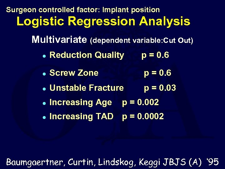 Surgeon controlled factor: Implant position Logistic Regression Analysis Multivariate (dependent variable: Cut Out) l