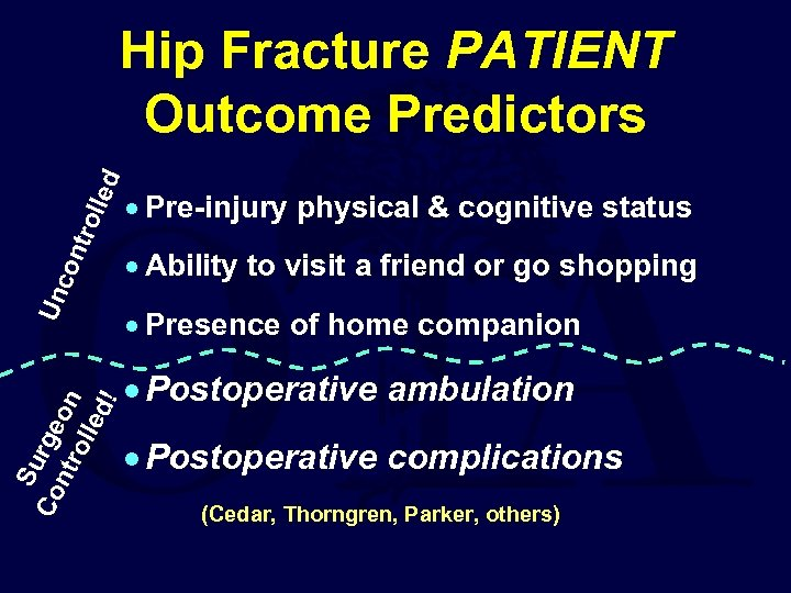 Su Co rge ntr on oll ed ! Un con tro lled Hip Fracture