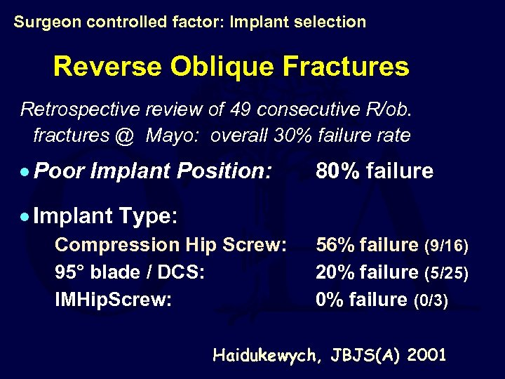 Surgeon controlled factor: Implant selection Reverse Oblique Fractures Retrospective review of 49 consecutive R/ob.