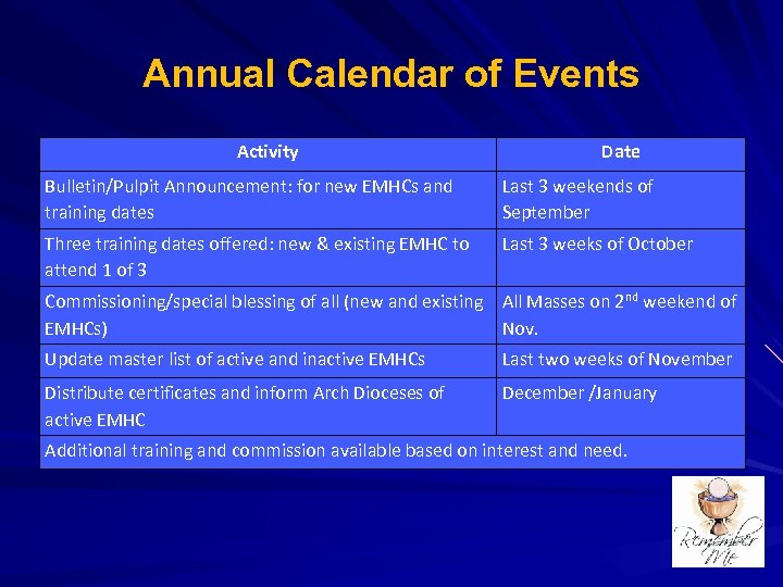 Annual Calendar of Events Activity Date Bulletin/Pulpit Announcement: for new EMHCs and training dates