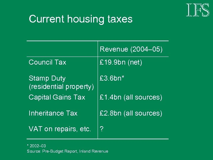 Current housing taxes Revenue (2004– 05) Council Tax £ 19. 9 bn (net) Stamp