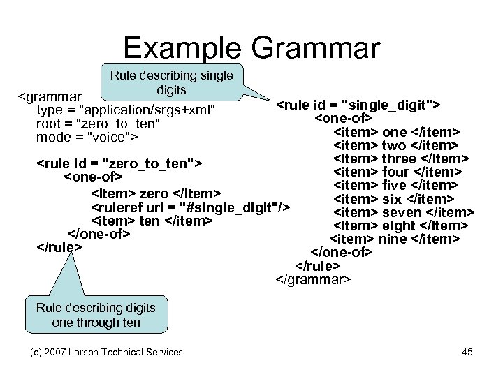 Example Grammar Rule describing single digits <grammar type =