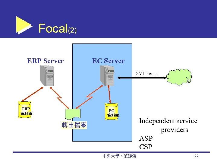 Focal(2) ERP Server EC Server XML format ERP EC 資料庫 轉出檔案 中央大學。范錚強 Independent service