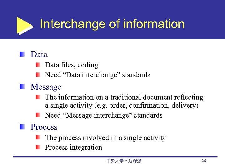 "Interchange of information Data files, coding Need ""Data interchange"" standards Message The information on"