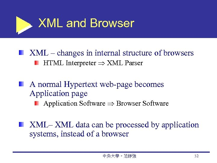 XML and Browser XML – changes in internal structure of browsers HTML Interpreter XML