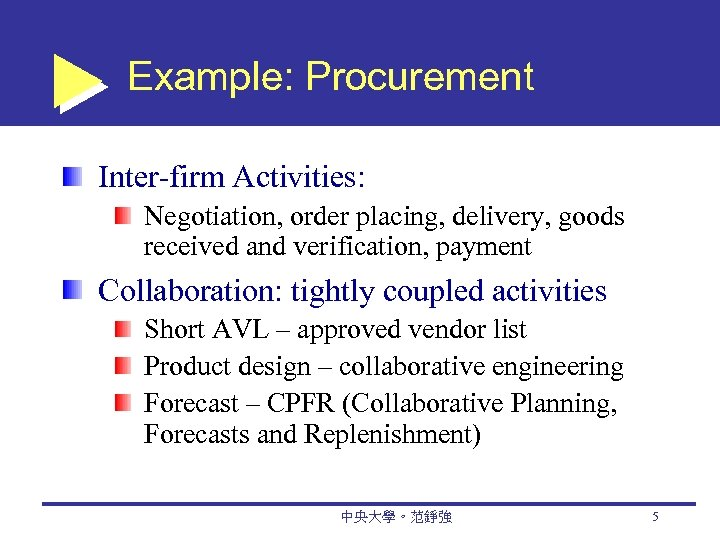 Example: Procurement Inter-firm Activities: Negotiation, order placing, delivery, goods received and verification, payment Collaboration: