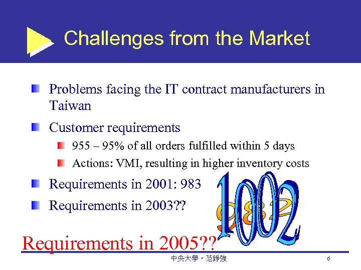Challenges from the Market Problems facing the IT contract manufacturers in Taiwan Customer requirements