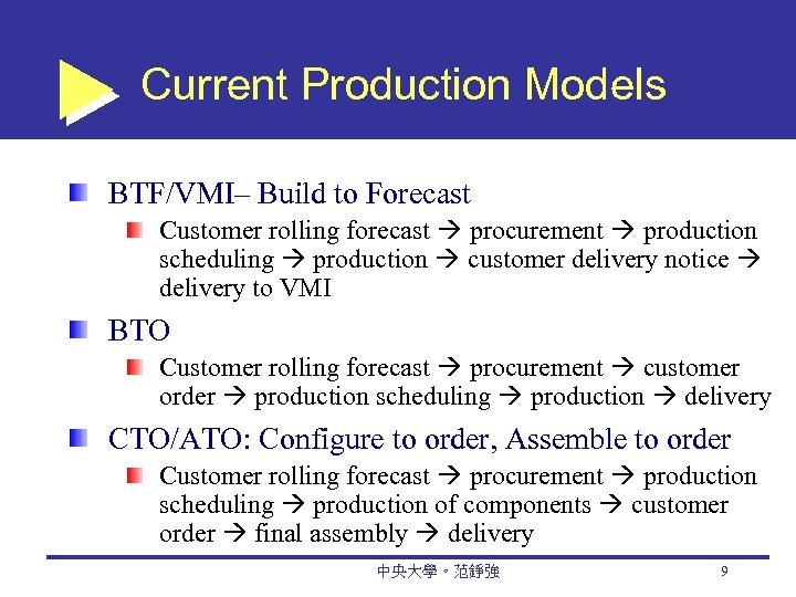 Current Production Models BTF/VMI– Build to Forecast Customer rolling forecast procurement production scheduling production