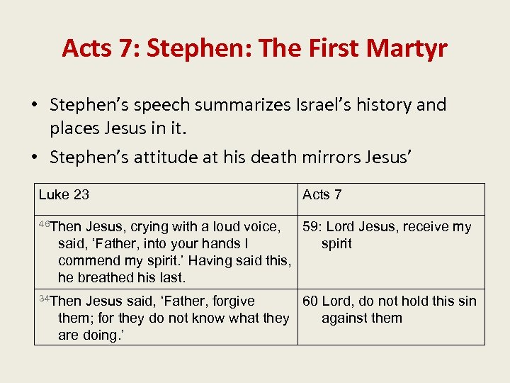 Acts 7: Stephen: The First Martyr • Stephen's speech summarizes Israel's history and places