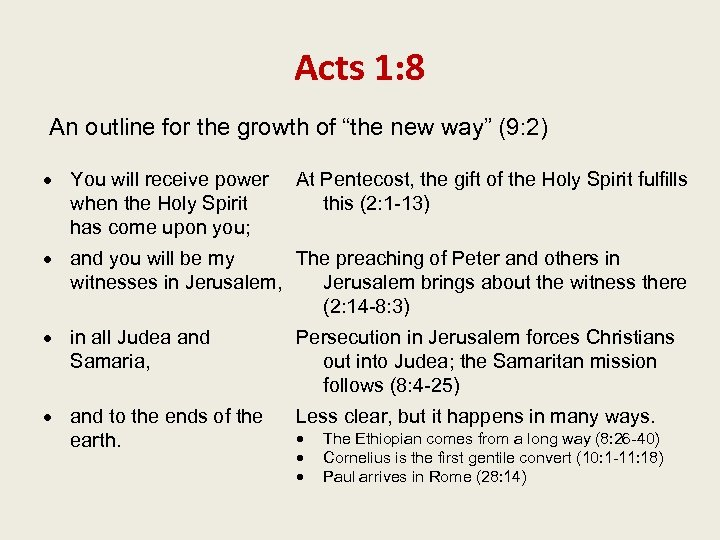 "Acts 1: 8 An outline for the growth of ""the new way"" (9: 2)"