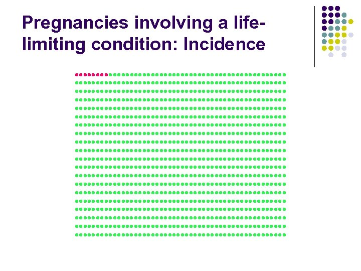 Pregnancies involving a lifelimiting condition: Incidence ●●●●●●●●●●●●●●●●●●●●●●●●●●●●●●●●●●●●●●●●●●●●●●●●●● ●●●●●●●●●●●●●●●●●●●●●●●●●●●●●●●●●●●●●●●●●●●●●●●●●● ●●●●●●●●●●●●●●●●●●●●●●●●●●●●●●●●●●●●●●●●●●●●●●●●●● ●●●●●●●●●●●●●●●●●●●●●●●●●●●●●●●●●●●●●●●●●●●●●●●●●● ●●●●●●●●●●●●●●●●●●●●●●●●●●●●●●●●●●●●●●●●●●●●●●●●●●