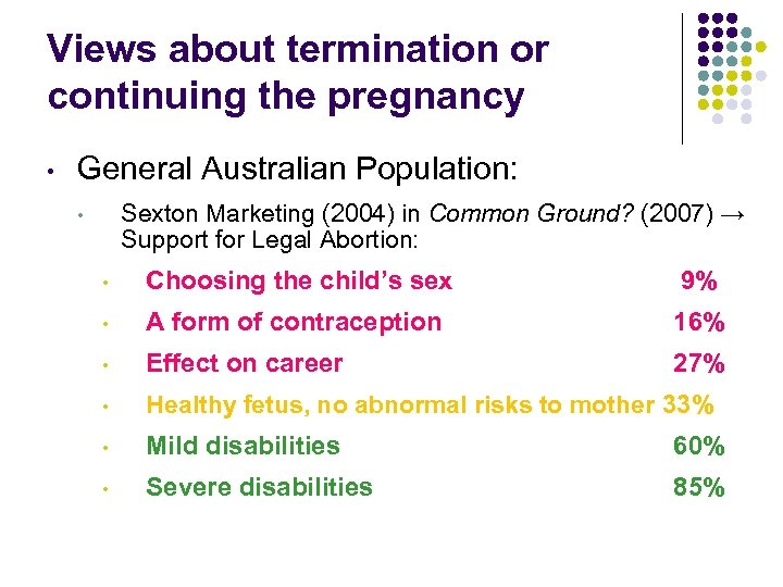 Views about termination or continuing the pregnancy • General Australian Population: Sexton Marketing (2004)