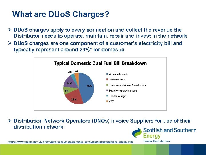 What are DUo. S Charges? Ø DUo. S charges apply to every connection and