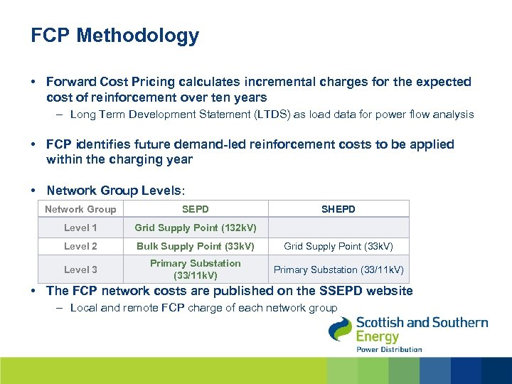 FCP Methodology • Forward Cost Pricing calculates incremental charges for the expected cost of