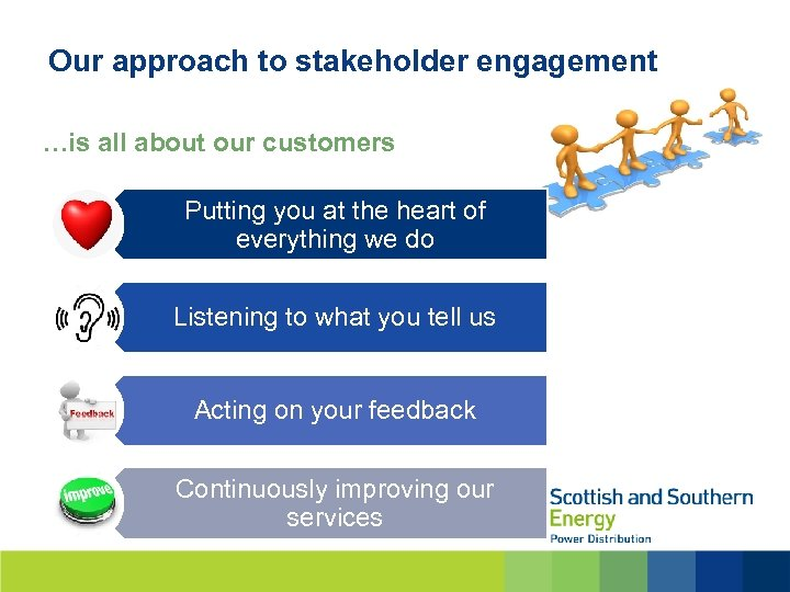 Our approach to stakeholder engagement …is all about our customers Putting you at the