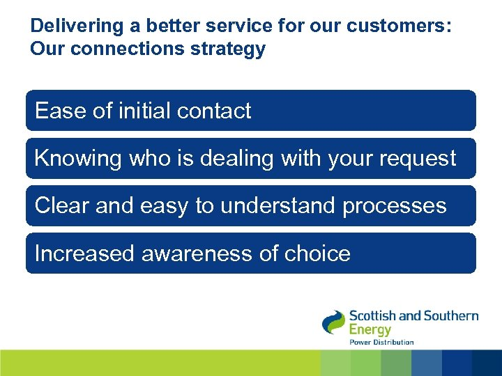 Delivering a better service for our customers: Our connections strategy Ease of initial contact