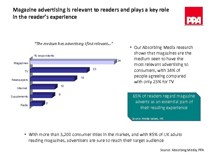Magazine advertising is relevant to readers and plays a key role in the reader's