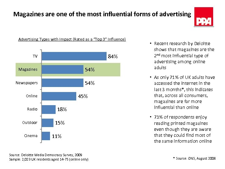 Magazines are one of the most influential forms of advertising Advertising Types with Impact