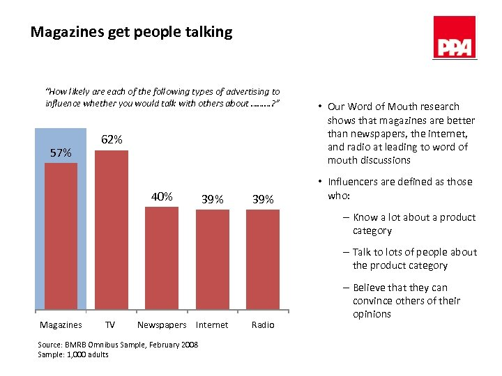 "Magazines get people talking ""How likely are each of the following types of advertising"