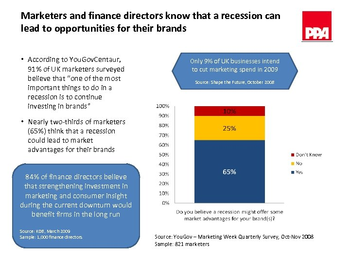 Marketers and finance directors know that a recession can lead to opportunities for their